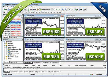 Forex slippage comparison